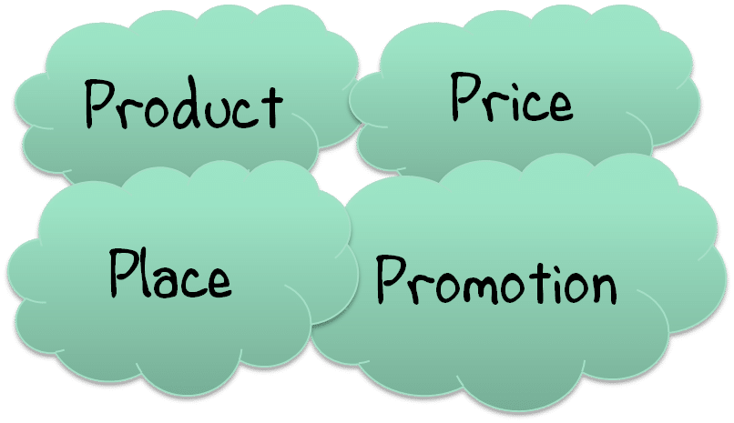 Digital Marketing The 4 P's of Marketing