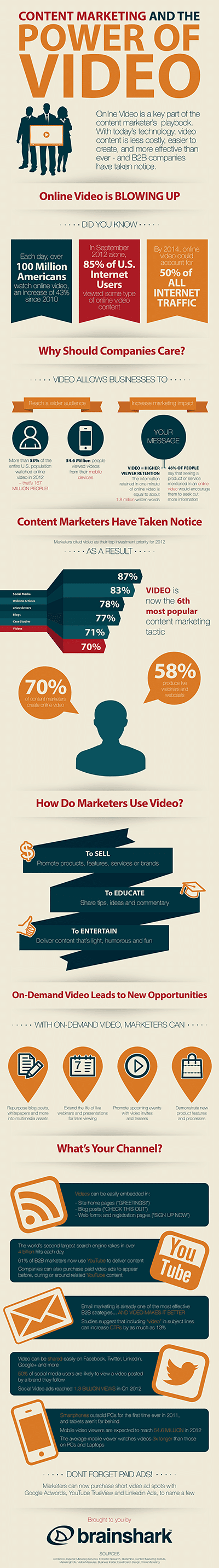 infographic-the-power-of-video