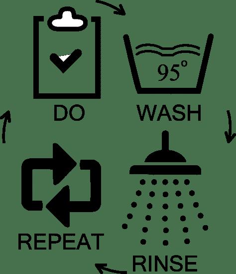 Wash-Rinse-Repeat-cycle