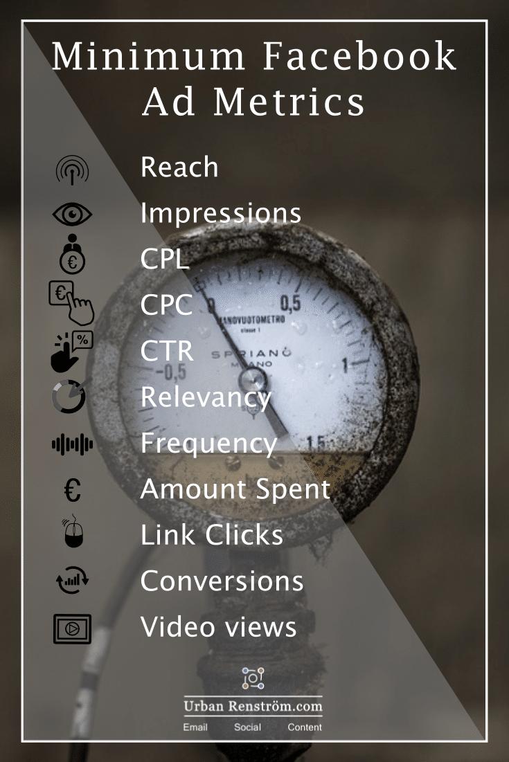 facebook-ads-metric