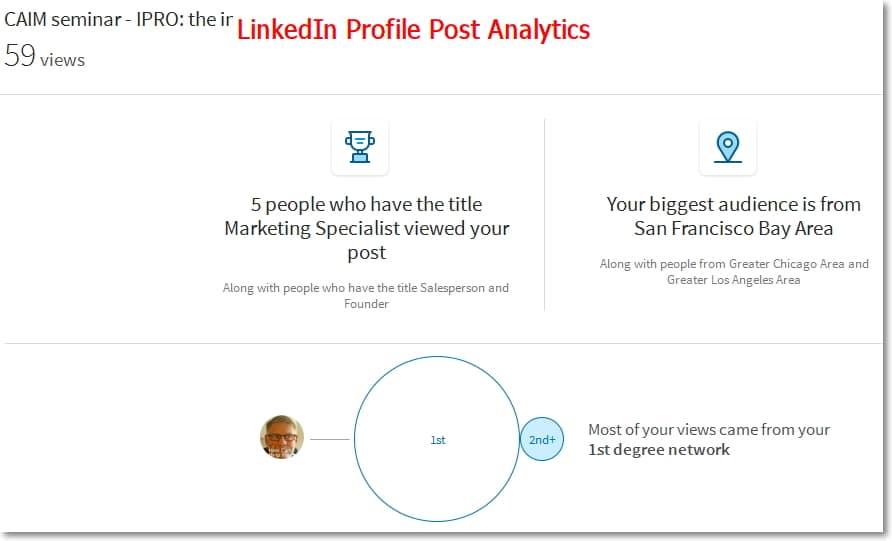 LinkedIn Profile Post Analytics
