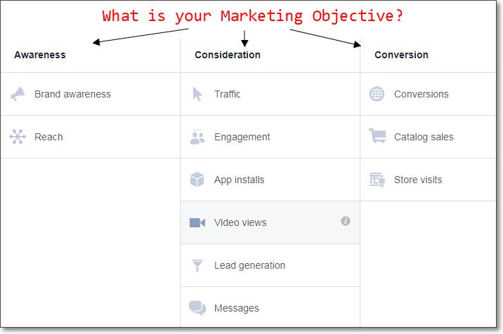 Facebook-FAQ-Facebook-Ads-Campaign-Objectives