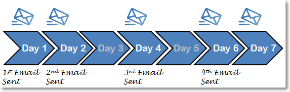 Email-Marketing-send-timetable